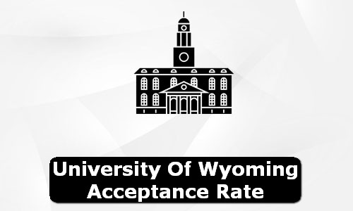 University of Wyoming Wyoming Acceptance Rate